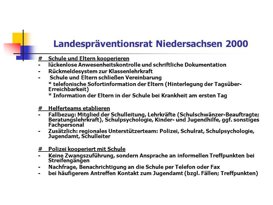 Landespräventionsrat Niedersachsen 2000 #Schule und Eltern kooperieren - lückenlose Anwesenheitskontrolle und schriftliche Dokumentation - Rückmeldesy