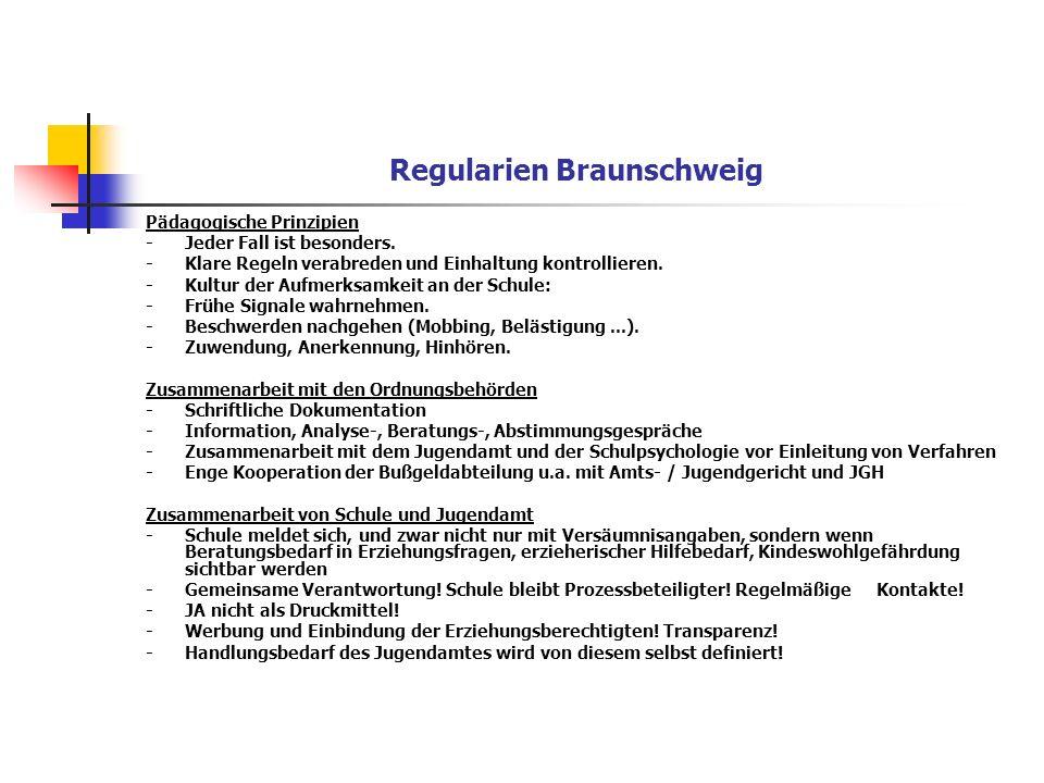 Regularien Braunschweig Pädagogische Prinzipien -Jeder Fall ist besonders. -Klare Regeln verabreden und Einhaltung kontrollieren. -Kultur der Aufmerks