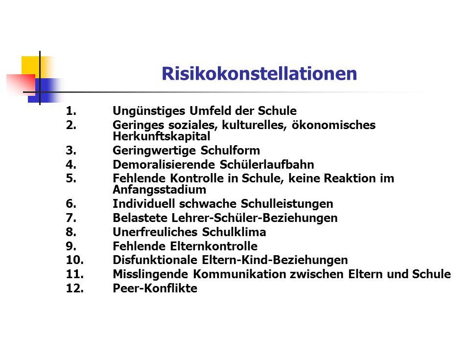 Risikokonstellationen 1. Ungünstiges Umfeld der Schule 2. Geringes soziales, kulturelles, ökonomisches Herkunftskapital 3. Geringwertige Schulform 4.