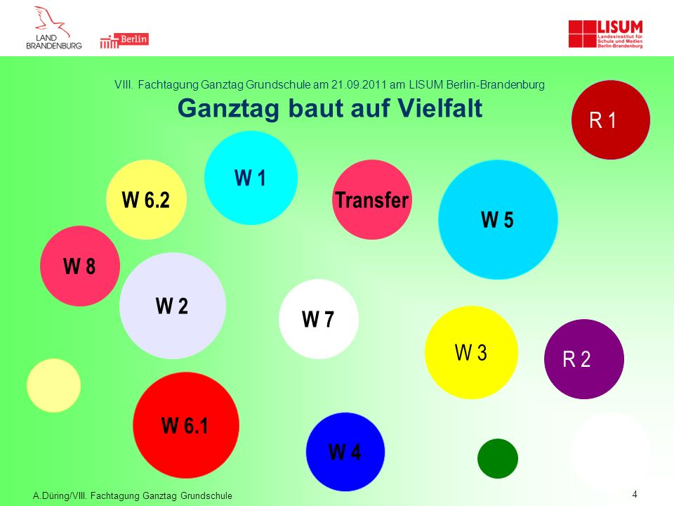 W 6.2 W 7 Transfer W 6.1 W 3 W 2 W 1 W 5 W 4 R 2 VIII. Fachtagung Ganztag Grundschule am 21.09.2011 am LISUM Berlin-Brandenburg Ganztag baut auf Vielf