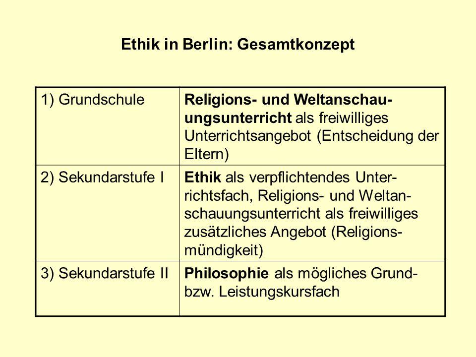 1) GrundschuleReligions- und Weltanschau- ungsunterricht als freiwilliges Unterrichtsangebot (Entscheidung der Eltern) 2) Sekundarstufe IEthik als ver