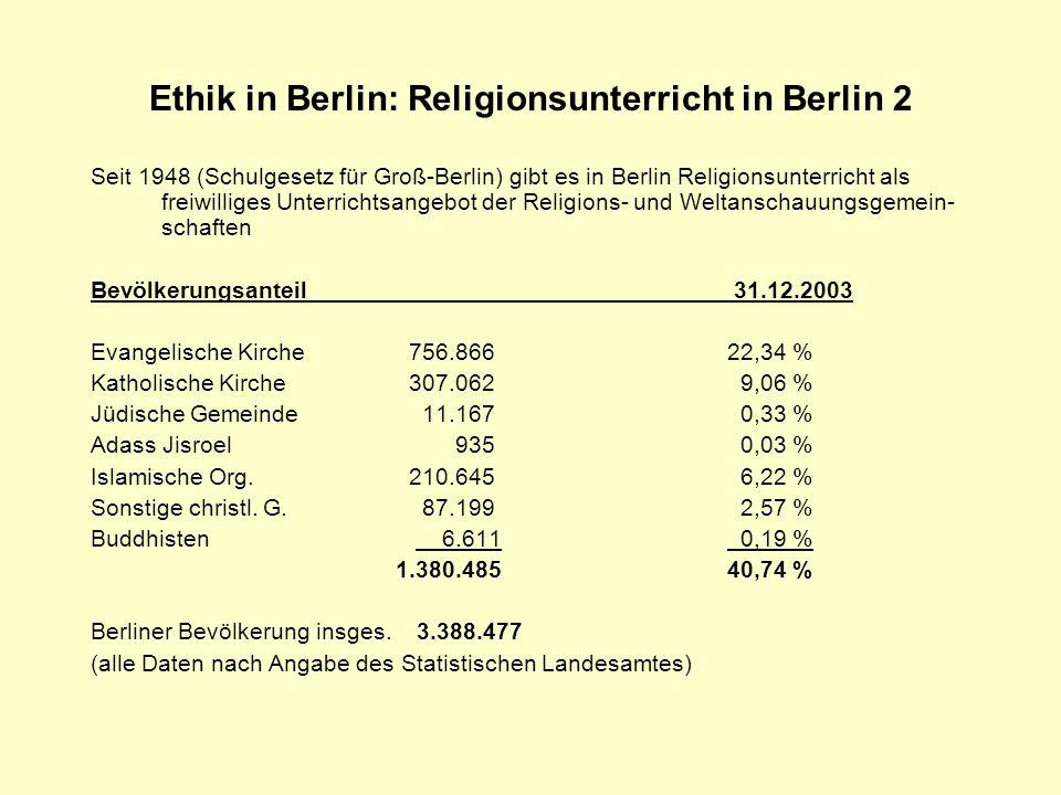 Ethik in Berlin: Religionsunterricht in Berlin 2 Seit 1948 (Schulgesetz für Groß-Berlin) gibt es in Berlin Religionsunterricht als freiwilliges Unterr