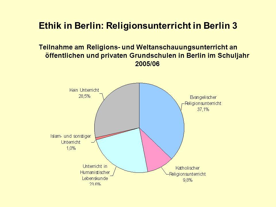 Ethik in Berlin: Religionsunterricht in Berlin 4 Teilnahme am Religions- und Weltanschauungsunterricht an öffentlichen und privaten weiterführenden Schulen in Berlin im Schuljahr 2005/06