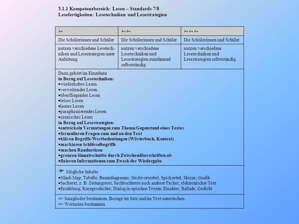 3.1.1 Kompetenzbereich: Lesen – Standards 7/8 Lesefertigkeiten: Lesetechniken und Lesestrategien Die Schülerinnen und Schüler nutzen verschiedene Lese