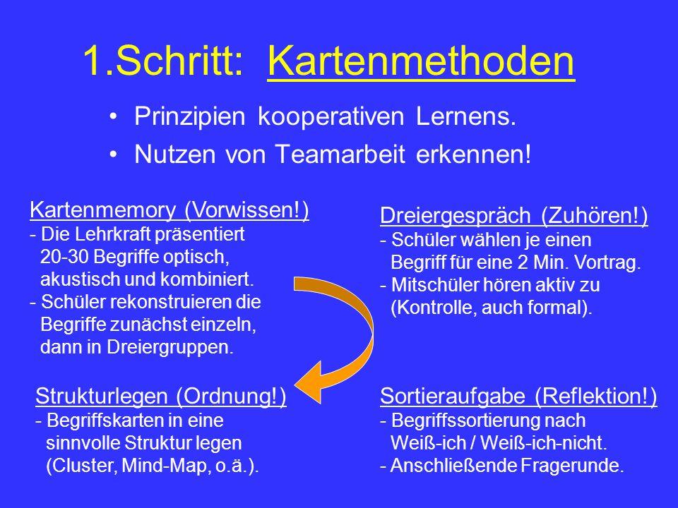 1.Schritt: Kartenmethoden Prinzipien kooperativen Lernens. Nutzen von Teamarbeit erkennen! Kartenmemory (Vorwissen!) - Die Lehrkraft präsentiert 20-30