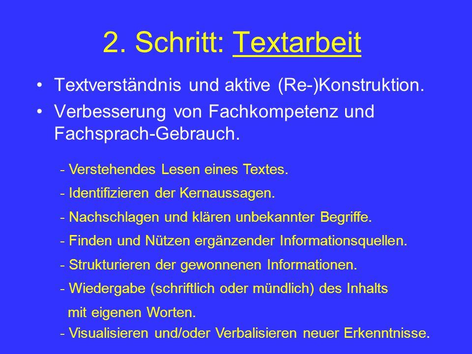 2. Schritt: Textarbeit Textverständnis und aktive (Re-)Konstruktion. Verbesserung von Fachkompetenz und Fachsprach-Gebrauch. - Verstehendes Lesen eine
