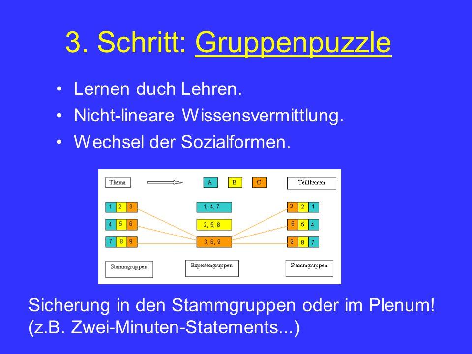 3. Schritt: Gruppenpuzzle Lernen duch Lehren. Nicht-lineare Wissensvermittlung. Wechsel der Sozialformen. Sicherung in den Stammgruppen oder im Plenum