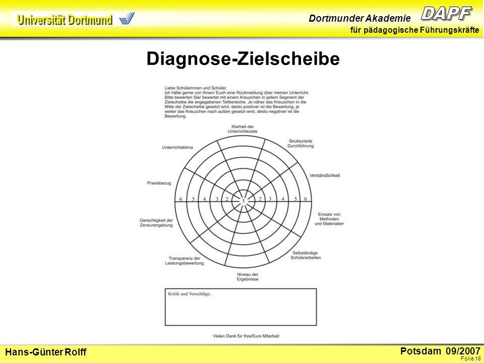 Potsdam 09/2007 Dortmunder Akademie für pädagogische Führungskräfte Hans-Günter Rolff Folie 19 Oben = Unten = Diagnoseblatt zum Unterricht