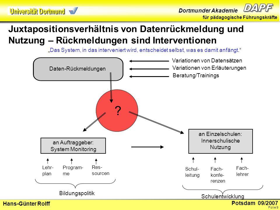 Potsdam 09/2007 Dortmunder Akademie für pädagogische Führungskräfte Hans-Günter Rolff Folie 10 Zum Juxtapositionsverhältnis Zwei-Welten-Theorie Wissenschaftliches Wissen vs.