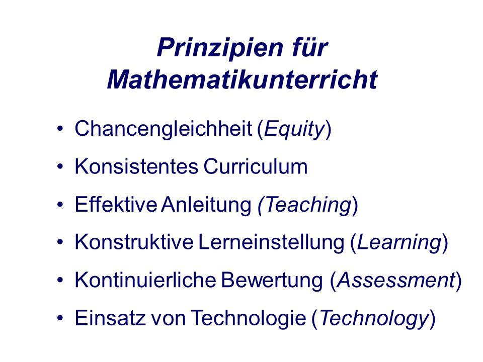 Prinzipien für Mathematikunterricht Chancengleichheit (Equity) Konsistentes Curriculum Effektive Anleitung (Teaching) Konstruktive Lerneinstellung (Learning) Kontinuierliche Bewertung (Assessment) Einsatz von Technologie (Technology)