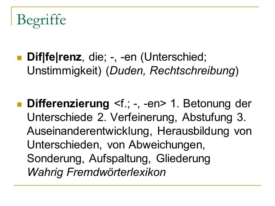Begriffe Dif|fe|renz, die; -, -en (Unterschied; Unstimmigkeit) (Duden, Rechtschreibung) Differenzierung 1. Betonung der Unterschiede 2. Verfeinerung,