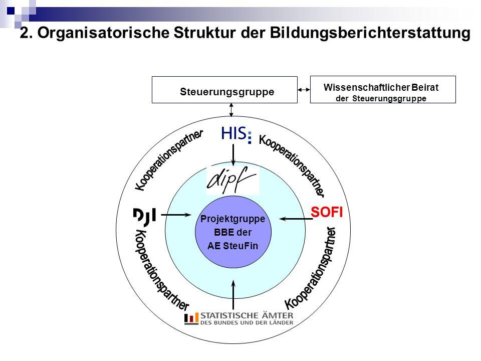 2. Organisatorische Struktur der Bildungsberichterstattung Projektgruppe BBE der AE SteuFin Wissenschaftlicher Beirat der Steuerungsgruppe Steuerungsg