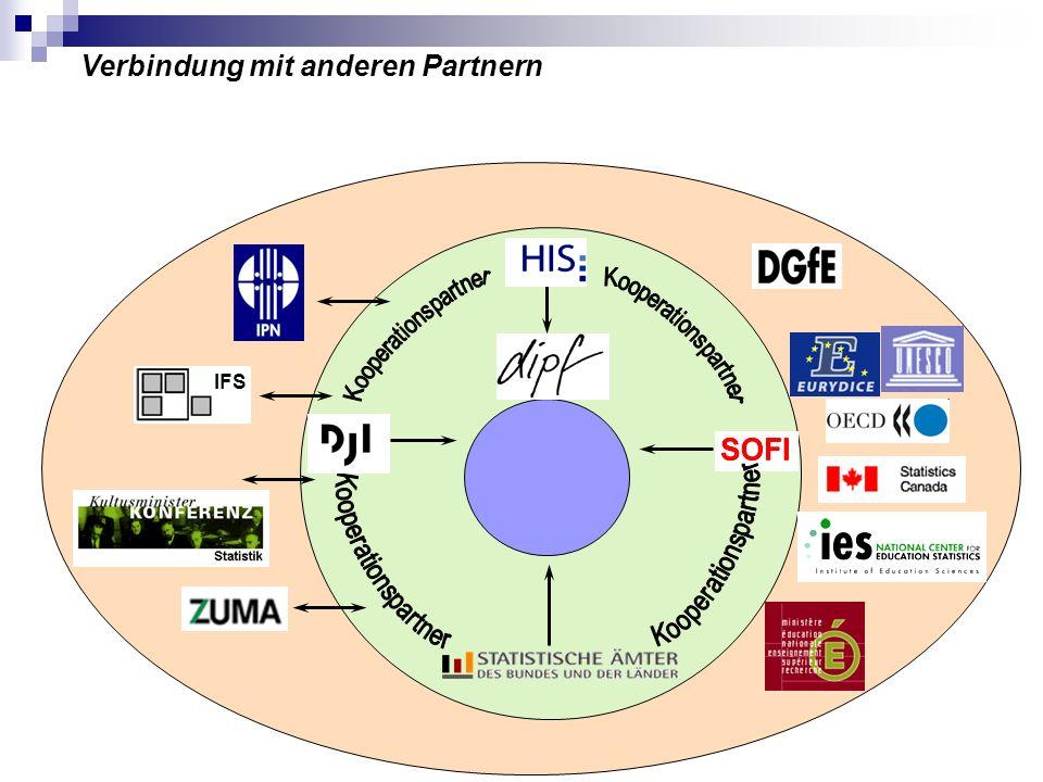 IFS Verbindung mit anderen Partnern