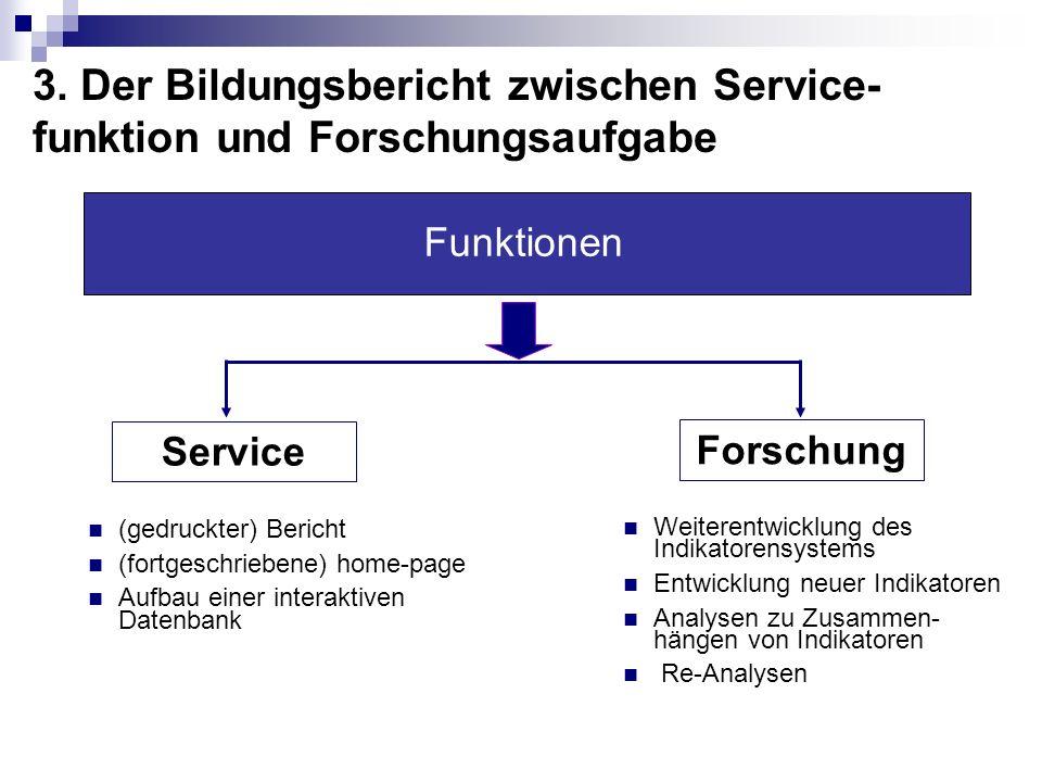 3. Der Bildungsbericht zwischen Service- funktion und Forschungsaufgabe Forschung (gedruckter) Bericht (fortgeschriebene) home-page Aufbau einer inter