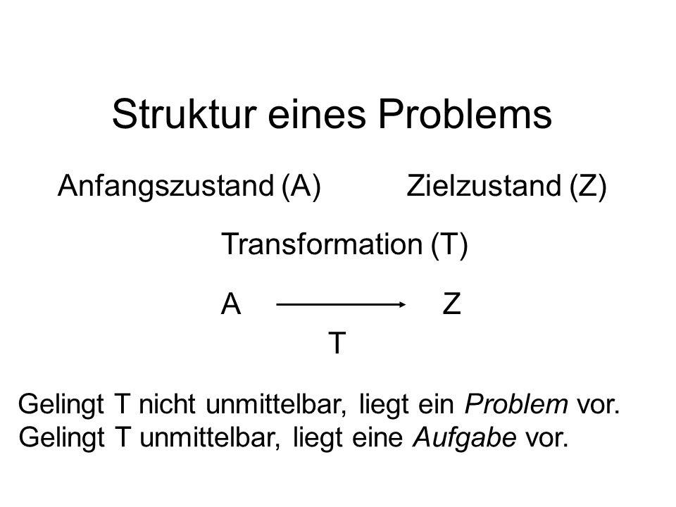 Struktur eines Problems Anfangszustand (A) A Zielzustand (Z) Z Transformation (T) T Gelingt T nicht unmittelbar, liegt ein Problem vor. Gelingt T unmi