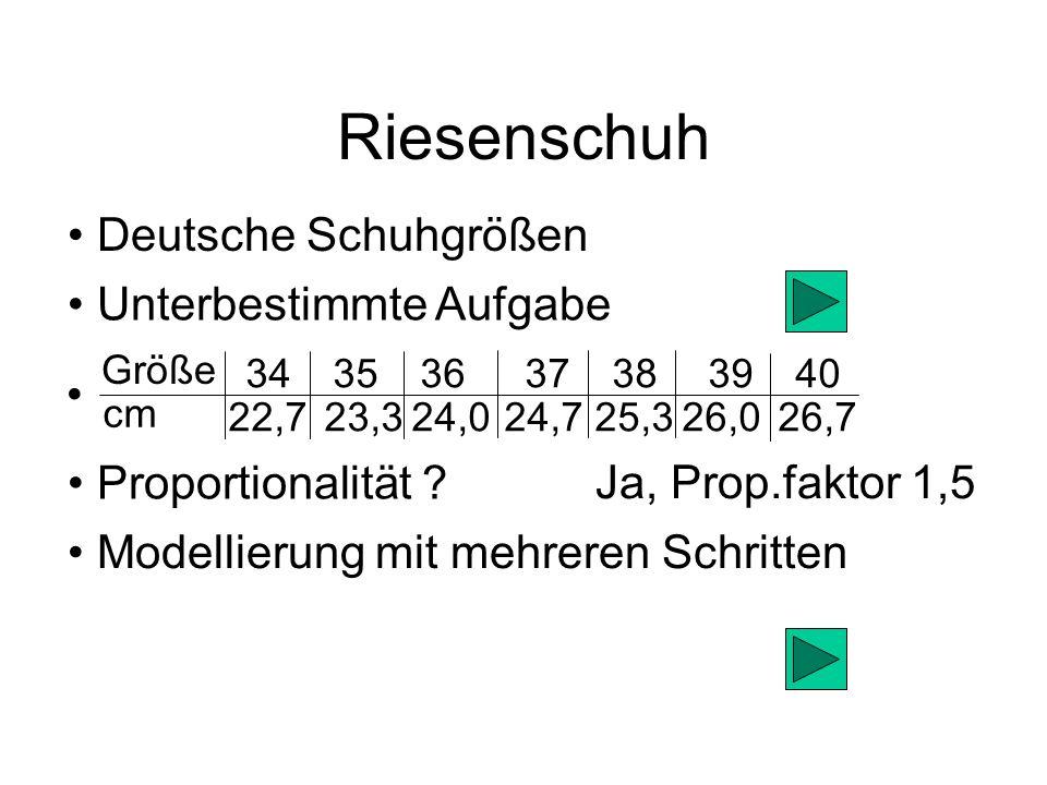Riesenschuh Deutsche Schuhgrößen Proportionalität ? Größe cm 34353637383940 22,723,324,024,725,326,026,7 Unterbestimmte Aufgabe Modellierung mit mehre