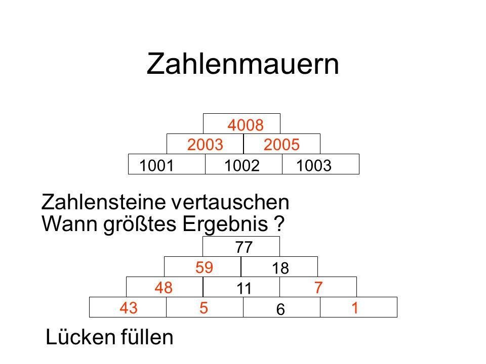 Zahlenmauern 1001 1002 1003 2003 2005 4008 6 11 18 77 Zahlensteine vertauschen Wann größtes Ergebnis ? Lücken füllen 5 7 1 59 48 43