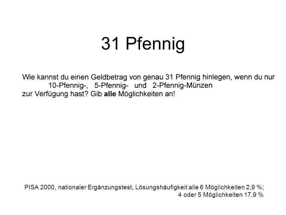 PISA 2000, nationaler Ergänzungstest, Lösungshäufigkeit alle 6 Möglichkeiten 2,9 %; 4 oder 5 Möglichkeiten 17,9 % 31 Pfennig