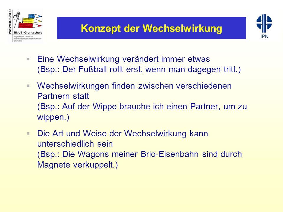 Konzept der Wechselwirkung Eine Wechselwirkung verändert immer etwas (Bsp.: Der Fußball rollt erst, wenn man dagegen tritt.) Wechselwirkungen finden z