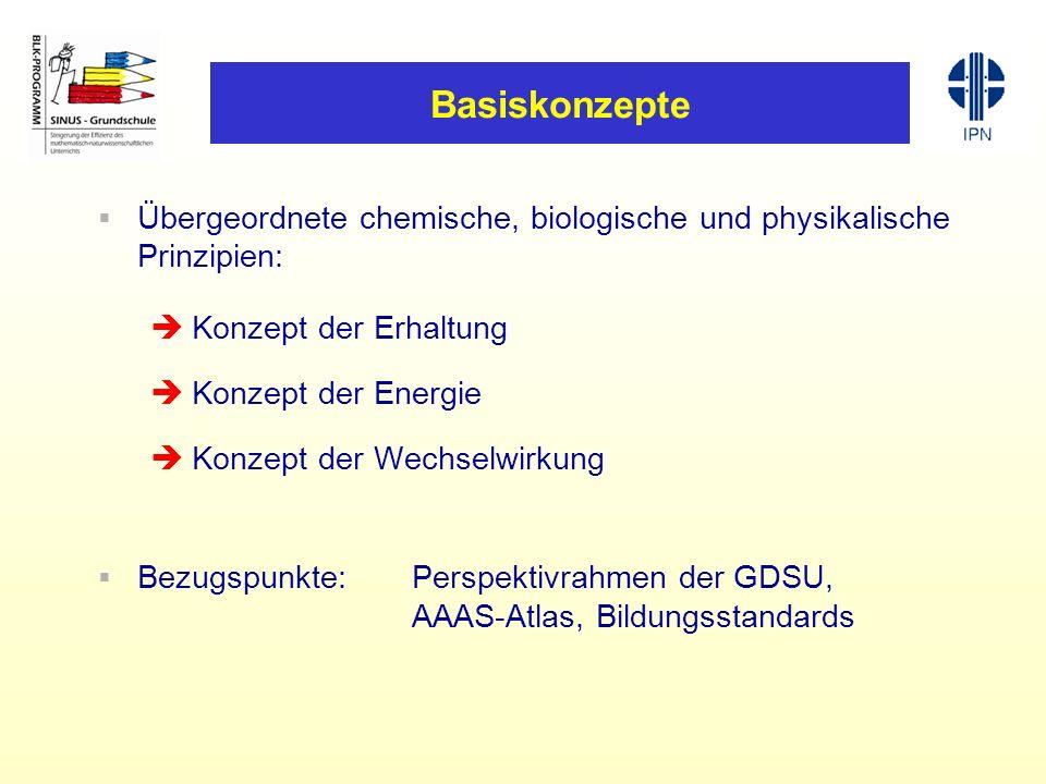 Basiskonzepte Übergeordnete chemische, biologische und physikalische Prinzipien: Konzept der Erhaltung Konzept der Energie Konzept der Wechselwirkung