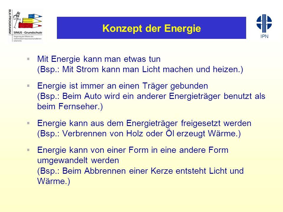Konzept der Energie Mit Energie kann man etwas tun (Bsp.: Mit Strom kann man Licht machen und heizen.) Energie ist immer an einen Träger gebunden (Bsp