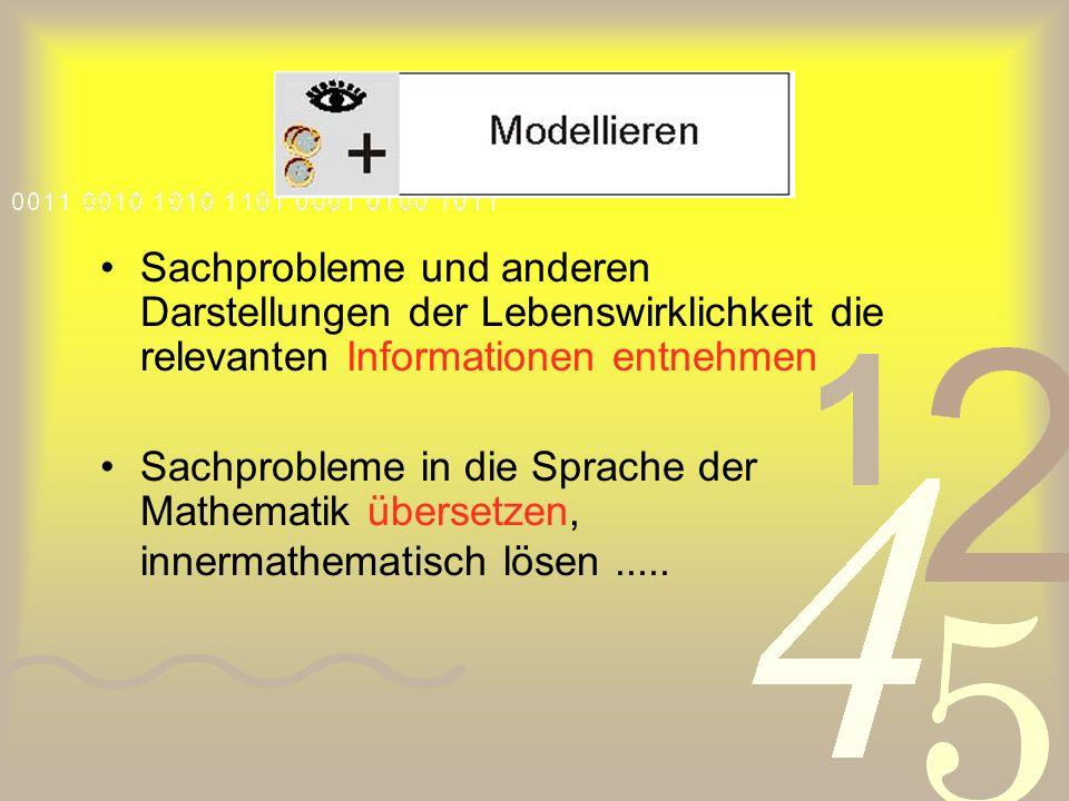 Sachprobleme und anderen Darstellungen der Lebenswirklichkeit die relevanten Informationen entnehmen Sachprobleme in die Sprache der Mathematik übersetzen, innermathematisch lösen.....