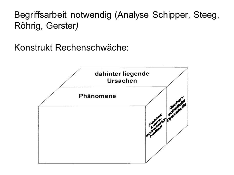 Begriffsarbeit notwendig (Analyse Schipper, Steeg, Röhrig, Gerster) Konstrukt Rechenschwäche: