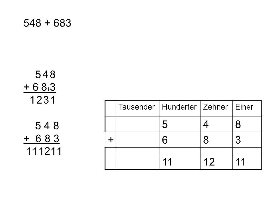 stoffliche Hürden (sH): kardinaler, ordinaler und relationaler Zahlbegriff mit Ablösung vom zählenden Rechnen krank.