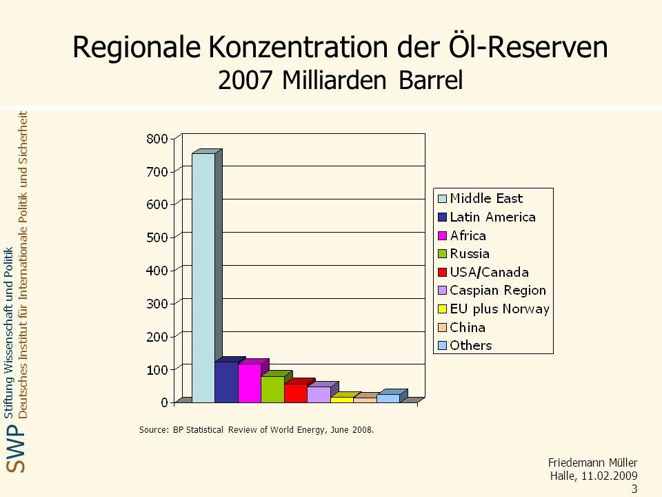 Stiftung Wissenschaft und Politik Deutsches Institut für Internationale Politik und Sicherheit SWP Friedemann Müller Halle, 11.02.2009 14 Wachstum der CO 2 Emissions jährlicher Durchschnitt (Prozent) H.J.