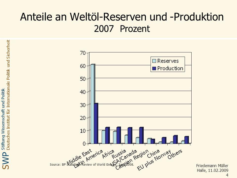 Stiftung Wissenschaft und Politik Deutsches Institut für Internationale Politik und Sicherheit SWP Friedemann Müller Halle, 11.02.2009 5 Ölproduktion in den großen Verbrauchsregionen 2005-2030 Millionen Barrel pro Tag Source: IEA, World Energy Outlook 2006, p.