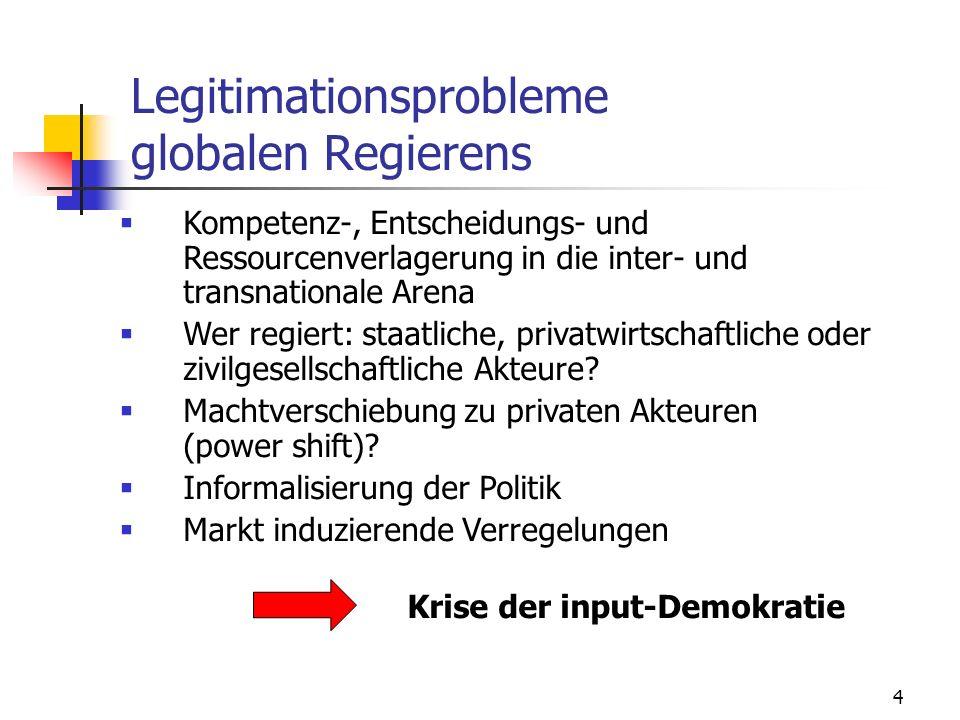 4 Legitimationsprobleme globalen Regierens Kompetenz-, Entscheidungs- und Ressourcenverlagerung in die inter- und transnationale Arena Wer regiert: staatliche, privatwirtschaftliche oder zivilgesellschaftliche Akteure.