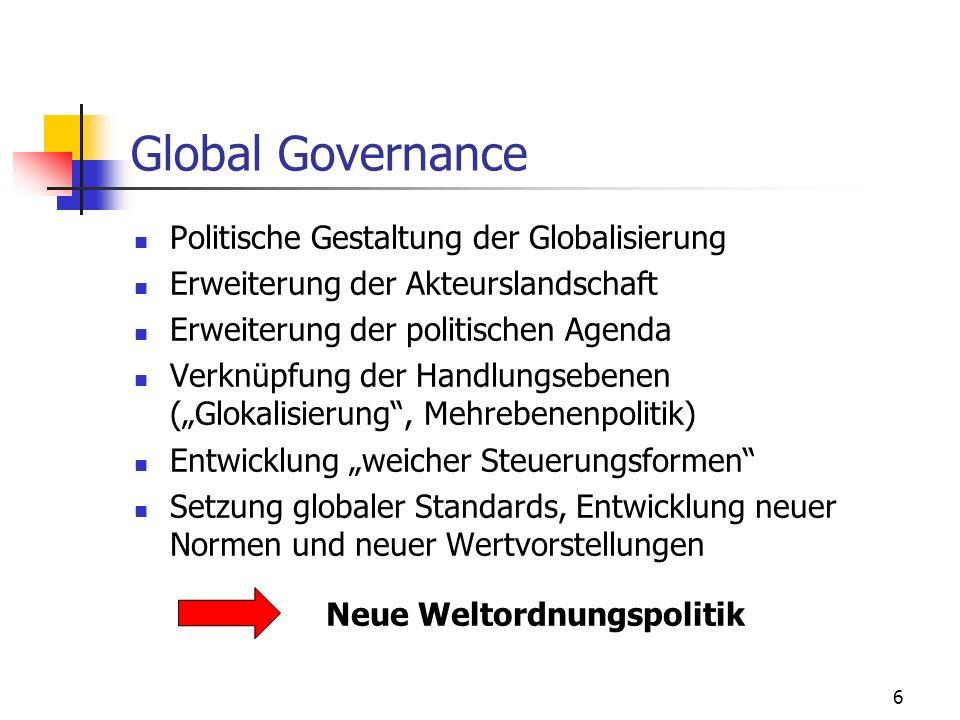 6 Global Governance Politische Gestaltung der Globalisierung Erweiterung der Akteurslandschaft Erweiterung der politischen Agenda Verknüpfung der Handlungsebenen (Glokalisierung, Mehrebenenpolitik) Entwicklung weicher Steuerungsformen Setzung globaler Standards, Entwicklung neuer Normen und neuer Wertvorstellungen Neue Weltordnungspolitik