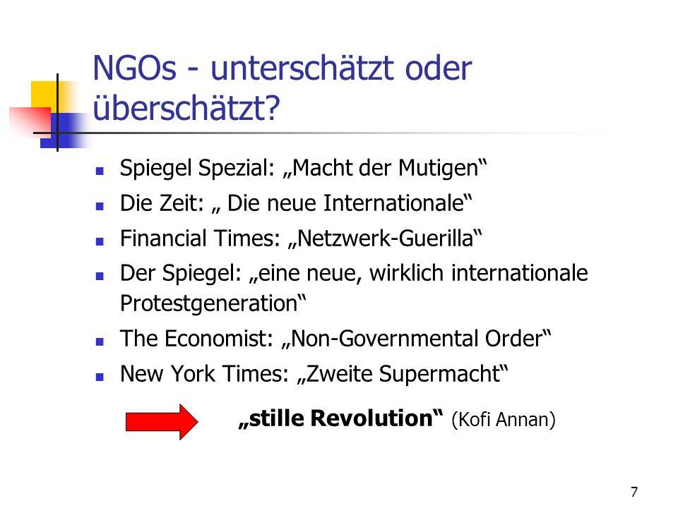 7 NGOs - unterschätzt oder überschätzt.