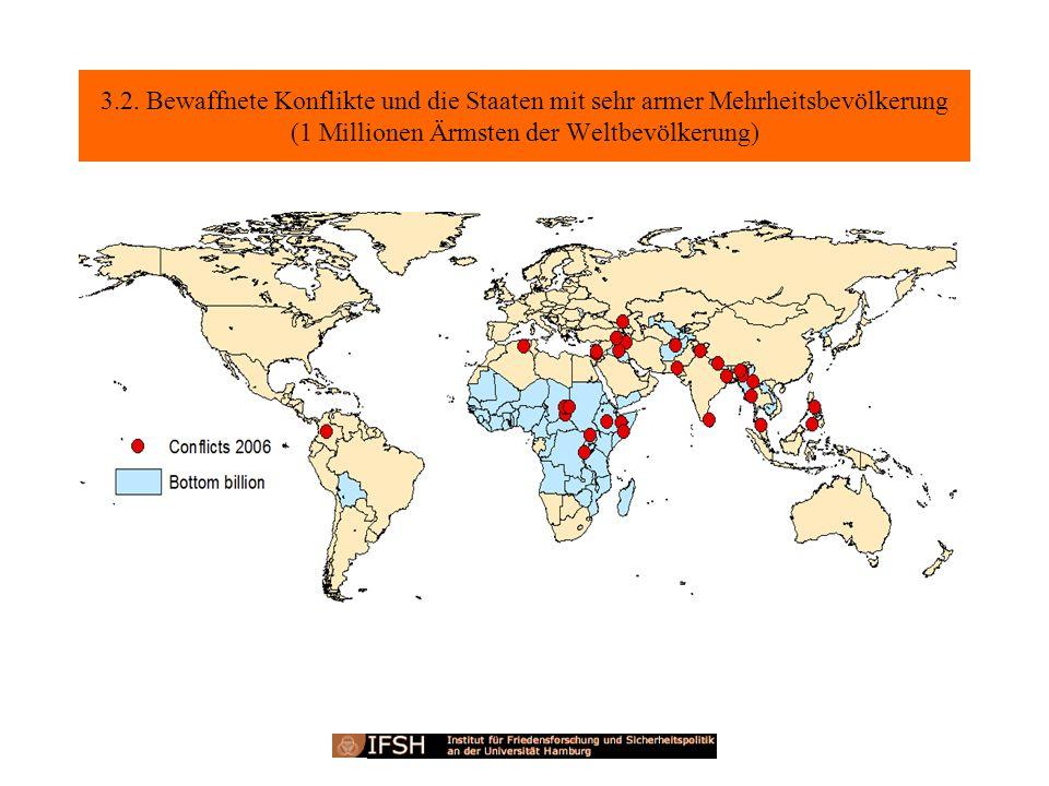 3.2. Bewaffnete Konflikte und die Staaten mit sehr armer Mehrheitsbevölkerung (1 Millionen Ärmsten der Weltbevölkerung)