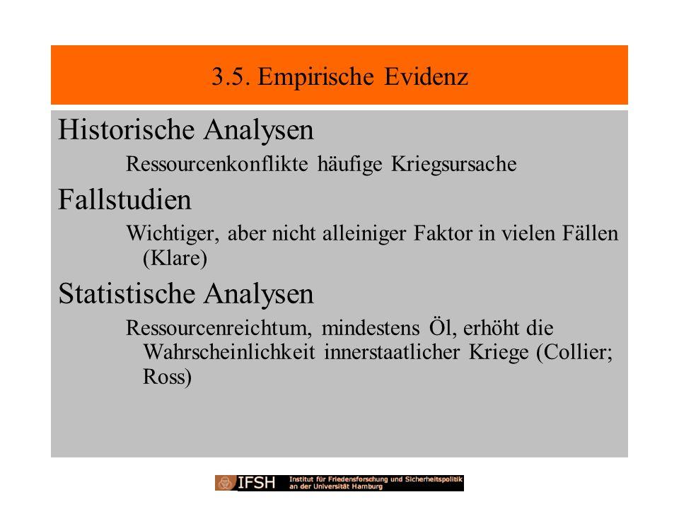 3.5. Empirische Evidenz Historische Analysen Ressourcenkonflikte häufige Kriegsursache Fallstudien Wichtiger, aber nicht alleiniger Faktor in vielen F