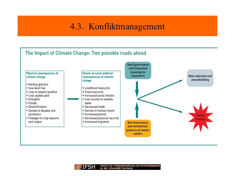 4.3. Konfliktmanagement