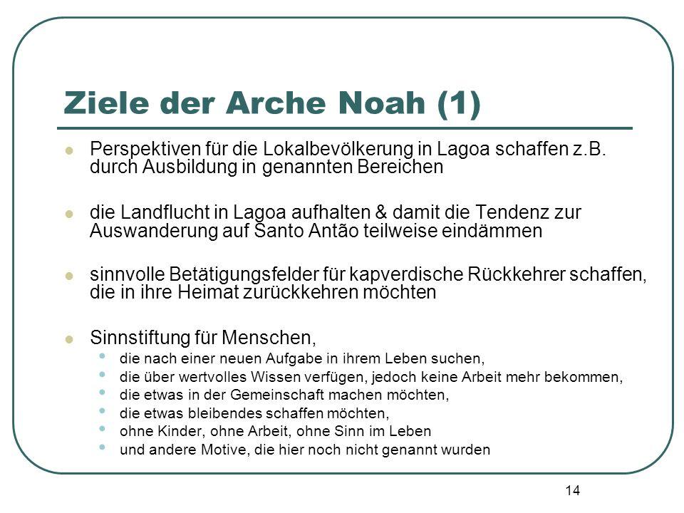 14 Ziele der Arche Noah (1) Perspektiven für die Lokalbevölkerung in Lagoa schaffen z.B. durch Ausbildung in genannten Bereichen die Landflucht in Lag