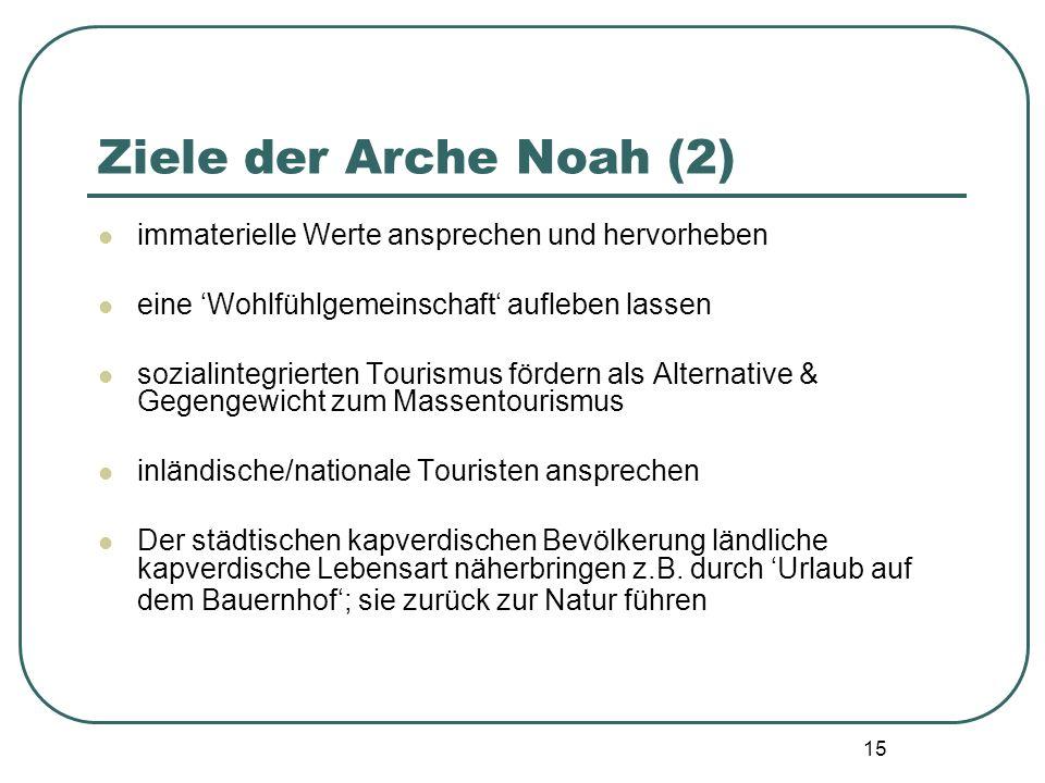 15 Ziele der Arche Noah (2) immaterielle Werte ansprechen und hervorheben eine Wohlfühlgemeinschaft aufleben lassen sozialintegrierten Tourismus förde