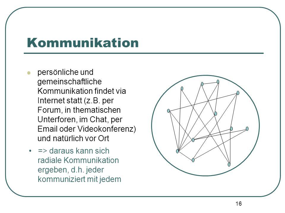 16 Kommunikation persönliche und gemeinschaftliche Kommunikation findet via Internet statt (z.B. per Forum, in thematischen Unterforen, im Chat, per E