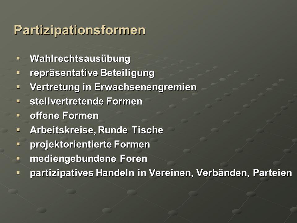 Partizipationsformen Wahlrechtsausübung Wahlrechtsausübung repräsentative Beteiligung repräsentative Beteiligung Vertretung in Erwachsenengremien Vert