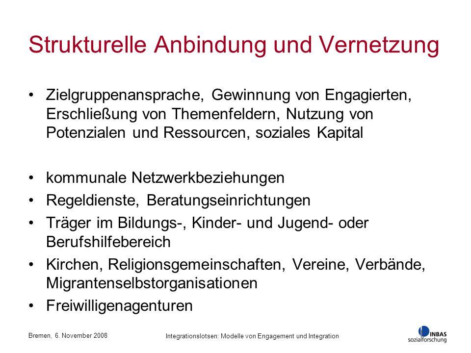 Bremen, 6. November 2008 Integrationslotsen: Modelle von Engagement und Integration Strukturelle Anbindung und Vernetzung Zielgruppenansprache, Gewinn