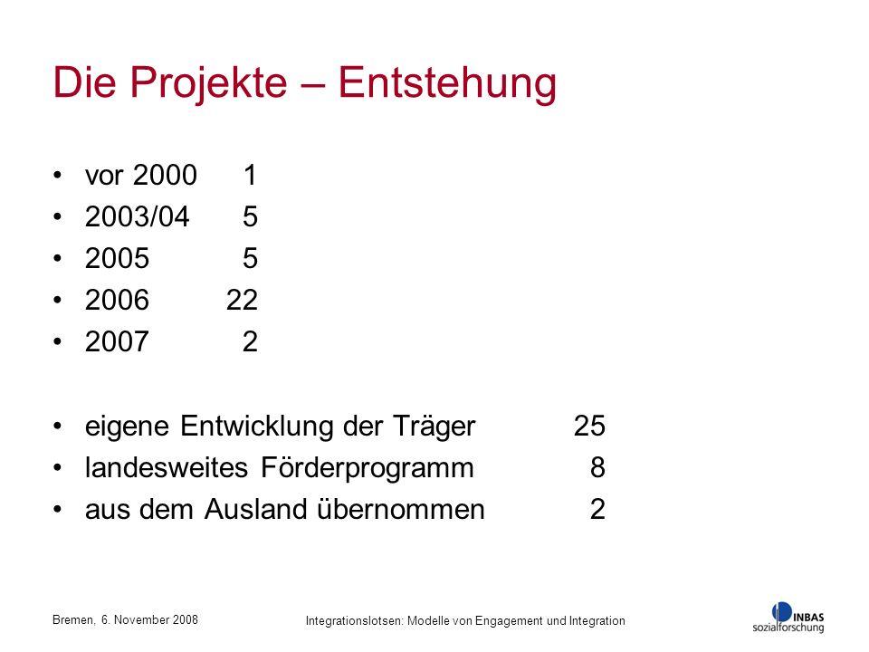 Bremen, 6. November 2008 Integrationslotsen: Modelle von Engagement und Integration Die Projekte – Entstehung vor 2000 1 2003/04 5 2005 5 2006 22 2007