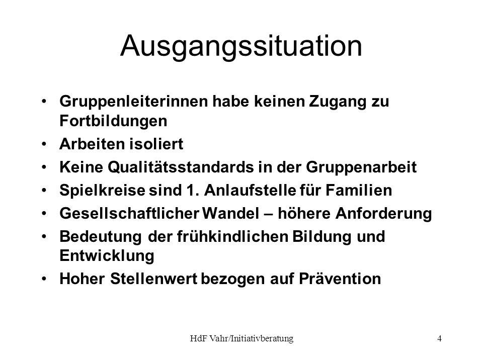 HdF Vahr/Initiativberatung4 Ausgangssituation Gruppenleiterinnen habe keinen Zugang zu Fortbildungen Arbeiten isoliert Keine Qualitätsstandards in der