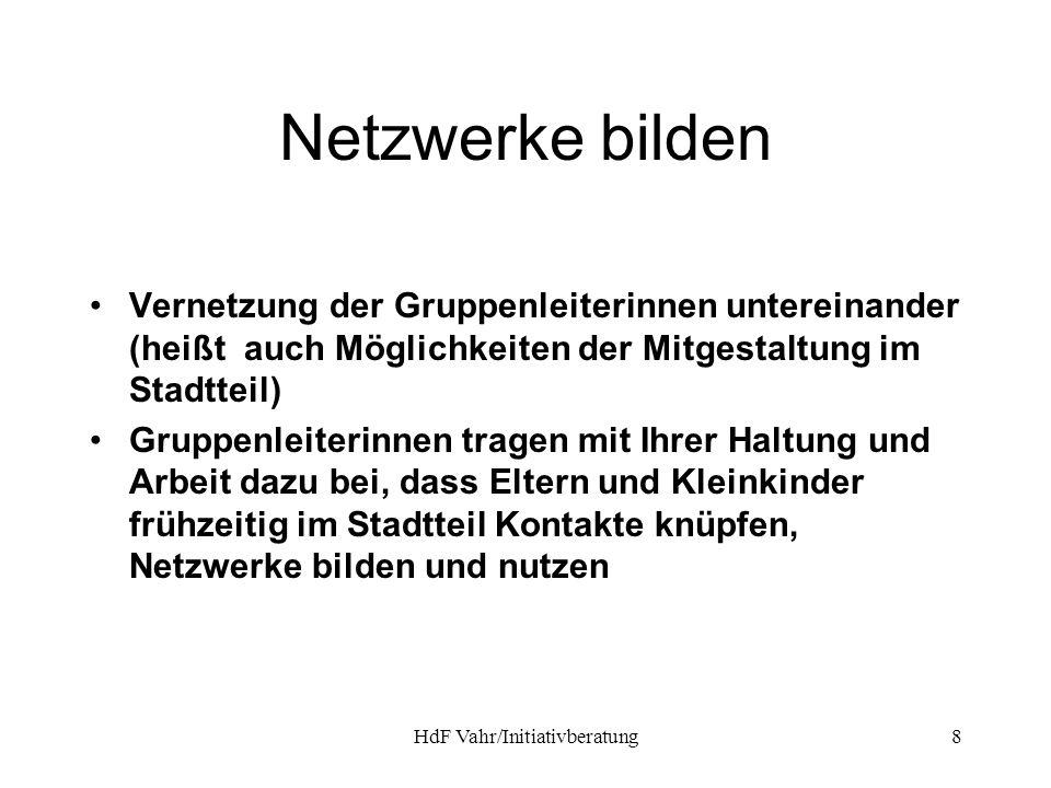 HdF Vahr/Initiativberatung8 Netzwerke bilden Vernetzung der Gruppenleiterinnen untereinander (heißt auch Möglichkeiten der Mitgestaltung im Stadtteil)