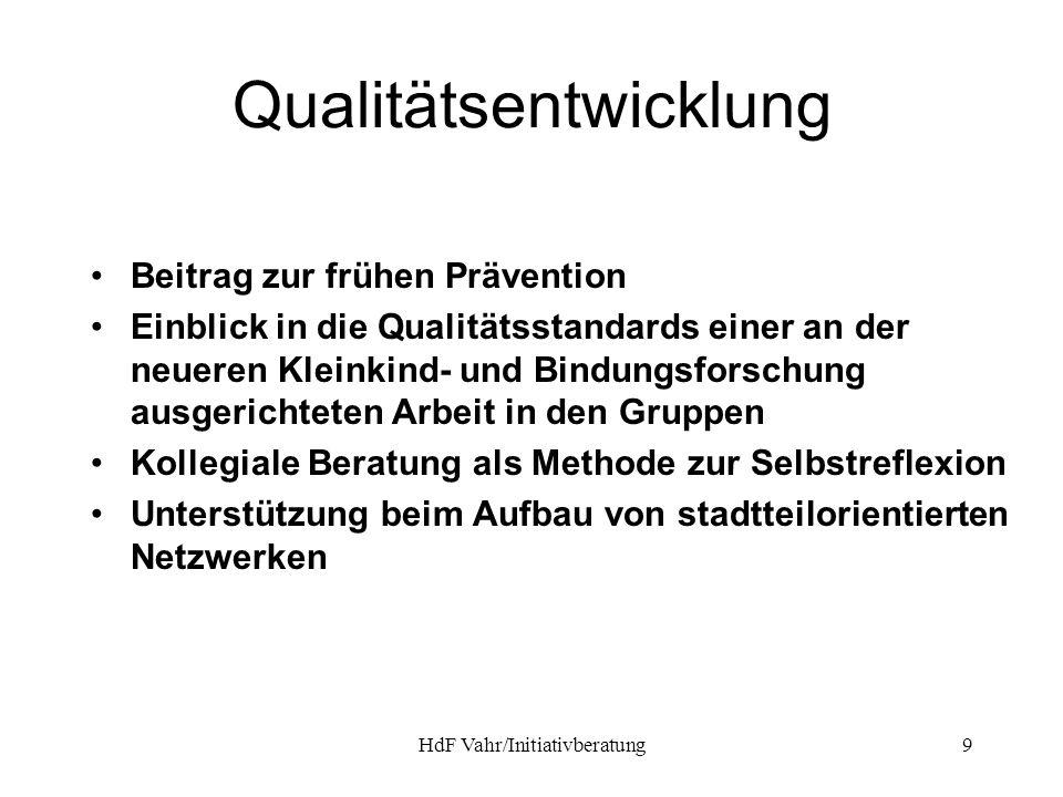 HdF Vahr/Initiativberatung9 Qualitätsentwicklung Beitrag zur frühen Prävention Einblick in die Qualitätsstandards einer an der neueren Kleinkind- und