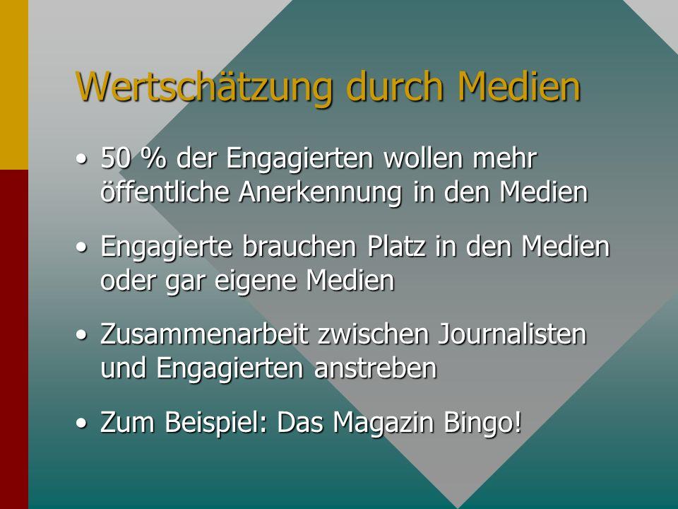 Wertschätzung durch Medien 50 % der Engagierten wollen mehr öffentliche Anerkennung in den Medien50 % der Engagierten wollen mehr öffentliche Anerkenn