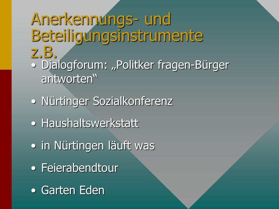 Anerkennungs- und Beteiligungsinstrumente z.B. Dialogforum: Politker fragen-Bürger antwortenDialogforum: Politker fragen-Bürger antworten Nürtinger So