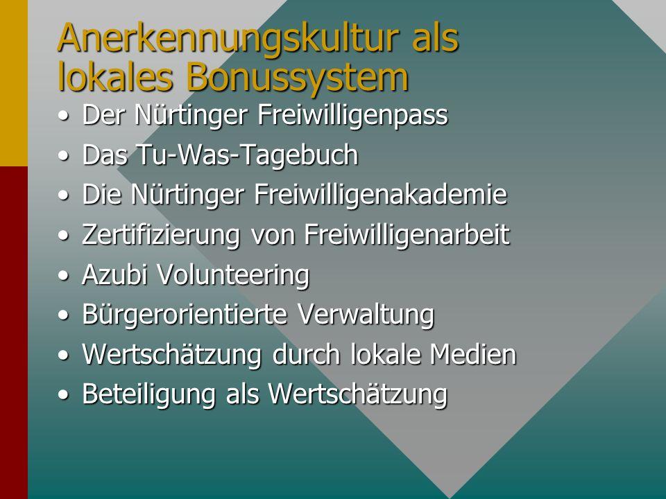 Anerkennungskultur als lokales Bonussystem Der Nürtinger FreiwilligenpassDer Nürtinger Freiwilligenpass Das Tu-Was-TagebuchDas Tu-Was-Tagebuch Die Nür