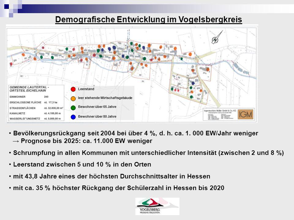 Demografische Entwicklung im Vogelsbergkreis Bevölkerungsrückgang seit 2004 bei über 4 %, d. h. ca. 1. 000 EW/Jahr weniger Prognose bis 2025: ca. 11.0