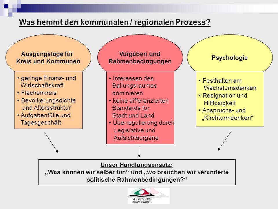 Was hemmt den kommunalen / regionalen Prozess? Ausgangslage für Kreis und Kommunen geringe Finanz- und Wirtschaftskraft Flächenkreis Bevölkerungsdicht